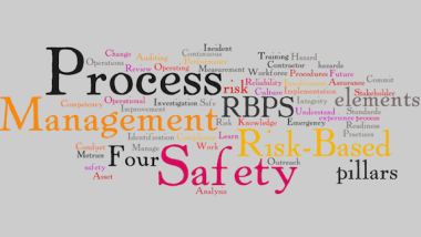 Technical Talk on Risk Based Process Safety and Safety Culture