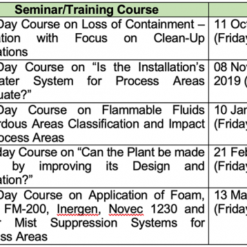 Training Course/Seminar programmes 2019-2020